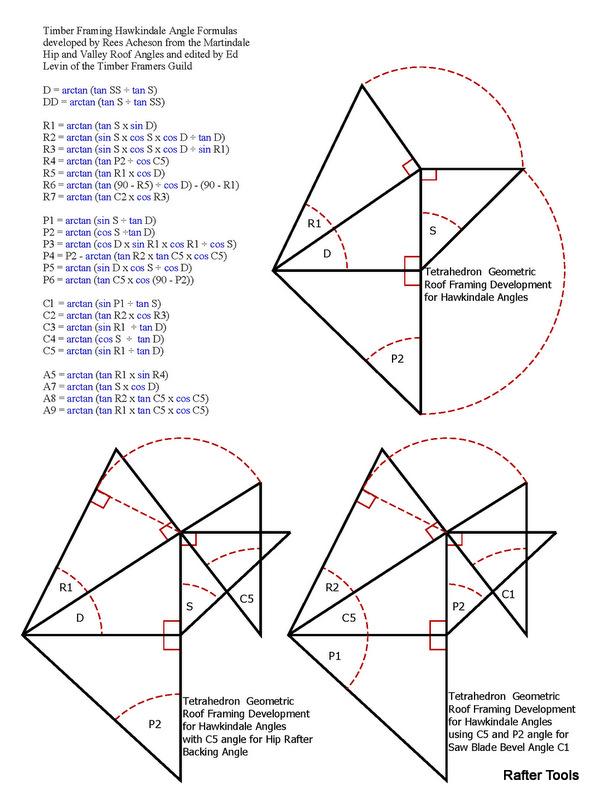 Hawkindale Angles
