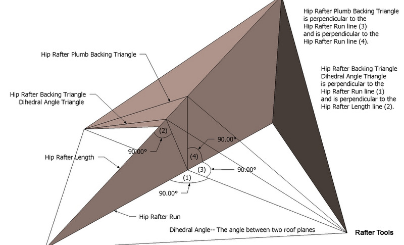 Full moreover Ridge Angle in addition Dsc likewise Dihedral as well Estimating Roof Pitch Determining Suitable Roof Types Diy With Regard To Proportions X. on roof pitch angle degrees