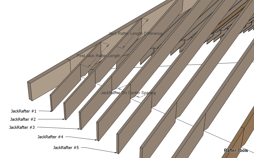 Rafter Tools