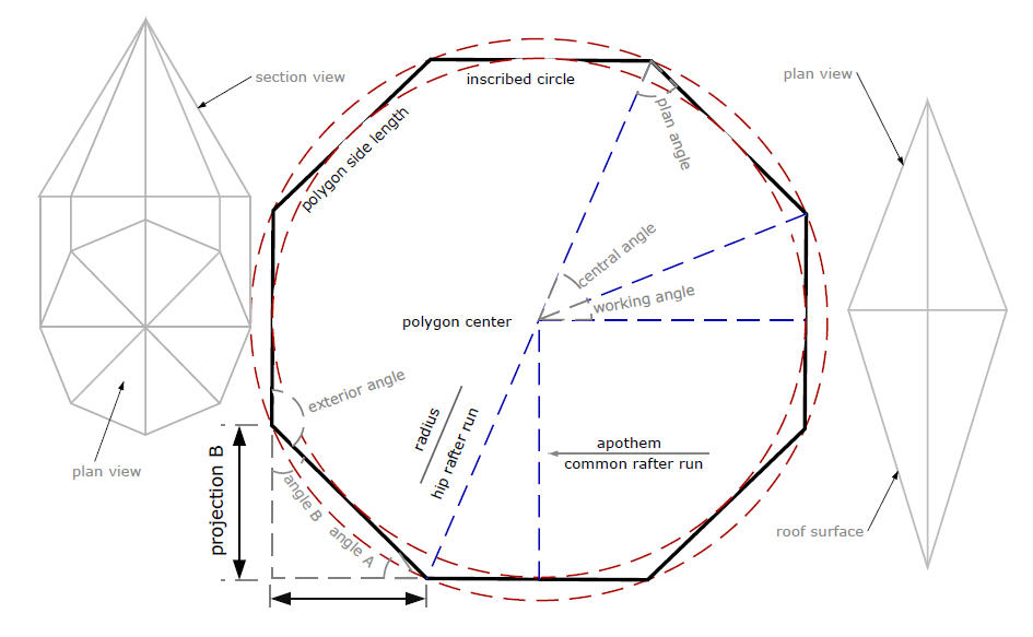 Gazebo Octagon Math Problems Geometry Classes Problem 286